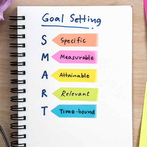 SMART Goals Are Measurable