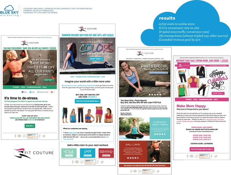 Fit Couture  AwardWinning Email Marketing Campaign Case Study